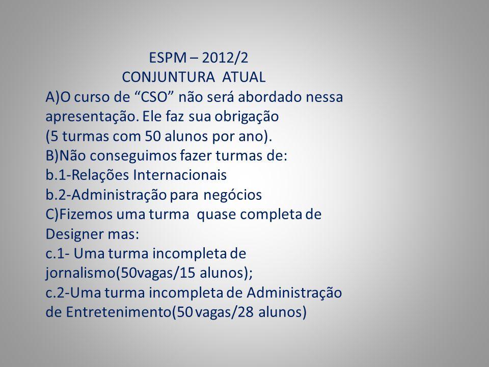 ESPM – 2012/2 CONJUNTURA ATUAL A)O curso de CSO não será abordado nessa apresentação.