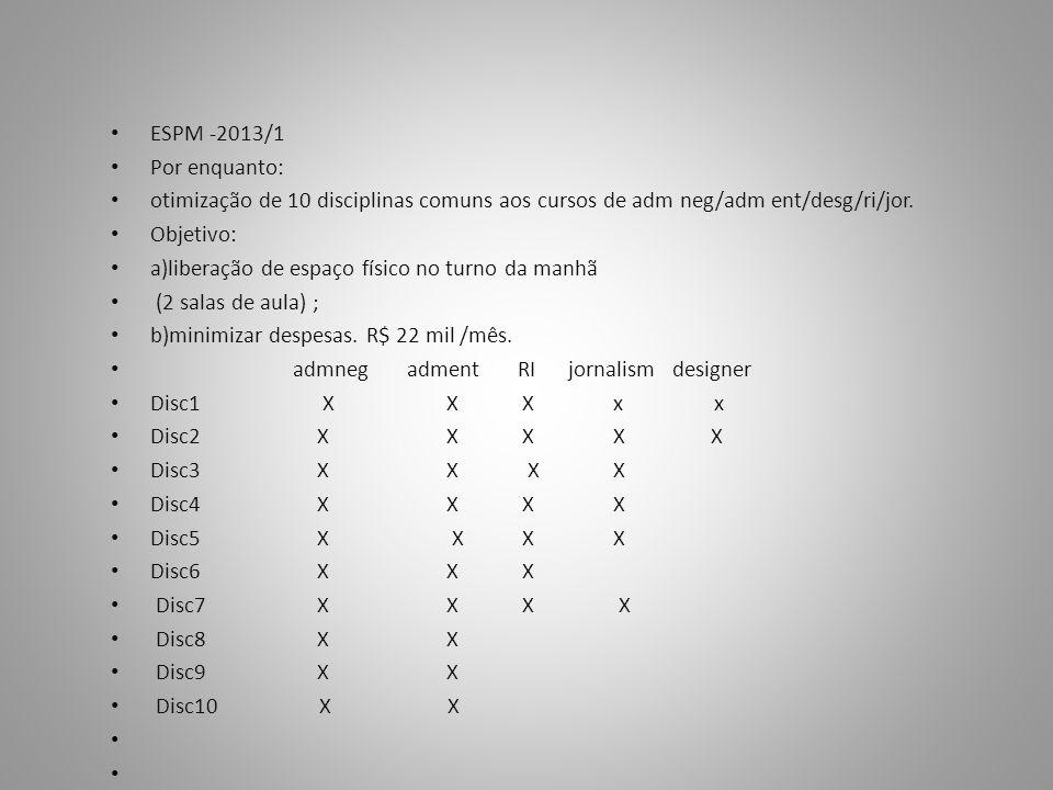 ESPM -2013/1 Por enquanto: otimização de 10 disciplinas comuns aos cursos de adm neg/adm ent/desg/ri/jor. Objetivo: a)liberação de espaço físico no tu