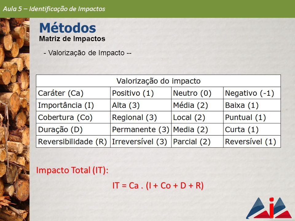 - Valorização de Impacto -- Impacto Total (IT): IT = Ca. (I + Co + D + R) Aula 5 – Identificação de Impactos Métodos Matriz de Impactos