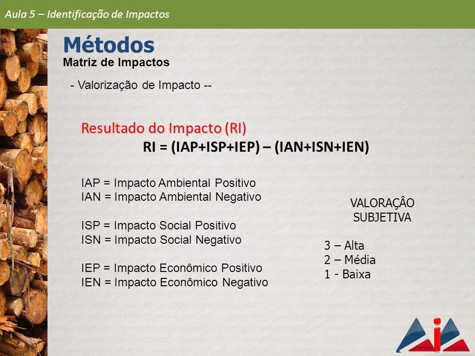 Resultado do Impacto (RI) RI = (IAP+ISP+IEP) – (IAN+ISN+IEN) IAP = Impacto Ambiental Positivo IAN = Impacto Ambiental Negativo ISP = Impacto Social Po