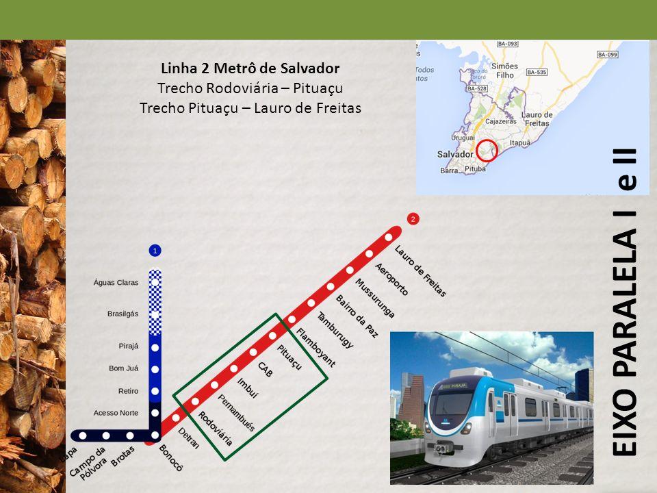 EIXO PARALELA I e II Linha 2 Metrô de Salvador Trecho Rodoviária – Pituaçu Trecho Pituaçu – Lauro de Freitas