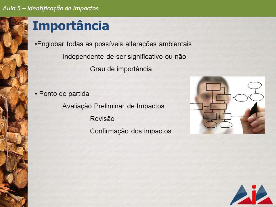 Resultado do Impacto (RI) RI = (IAP+ISP+IEP) – (IAN+ISN+IEN) IAP = Impacto Ambiental Positivo IAN = Impacto Ambiental Negativo ISP = Impacto Social Positivo ISN = Impacto Social Negativo IEP = Impacto Econômico Positivo IEN = Impacto Econômico Negativo VALORAÇÂO SUBJETIVA 3 – Alta 2 – Média 1 - Baixa Aula 5 – Identificação de Impactos Matriz de Impactos Métodos - Valorização de Impacto --