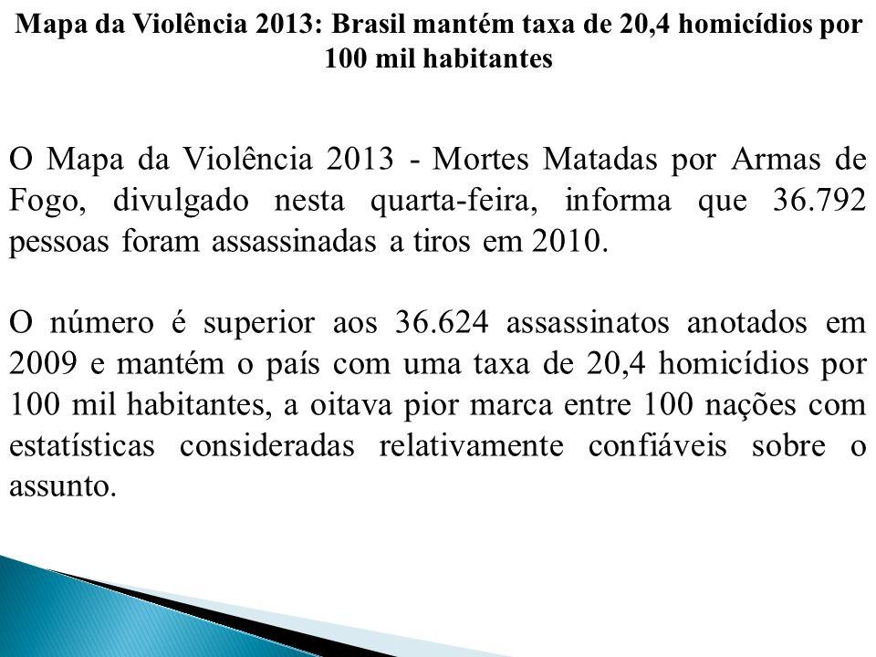 Mapa da Violência 2013: Brasil mantém taxa de 20,4 homicídios por 100 mil habitantes O Mapa da Violência 2013 - Mortes Matadas por Armas de Fogo, divulgado nesta quarta-feira, informa que 36.792 pessoas foram assassinadas a tiros em 2010.