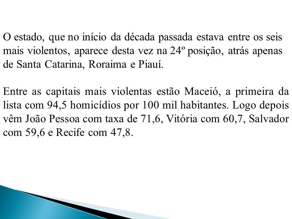 O estado, que no início da década passada estava entre os seis mais violentos, aparece desta vez na 24º posição, atrás apenas de Santa Catarina, Rorai
