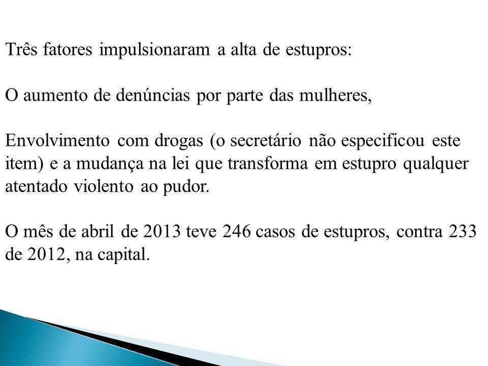 Três fatores impulsionaram a alta de estupros: O aumento de denúncias por parte das mulheres, Envolvimento com drogas (o secretário não especificou es