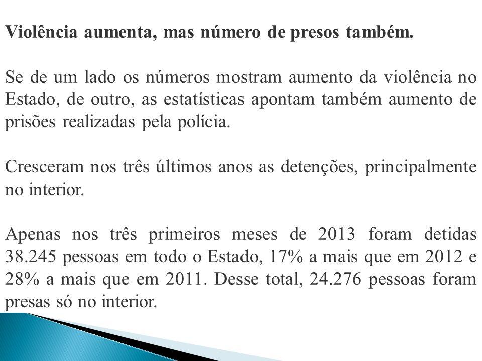 Violência aumenta, mas número de presos também. Se de um lado os números mostram aumento da violência no Estado, de outro, as estatísticas apontam tam