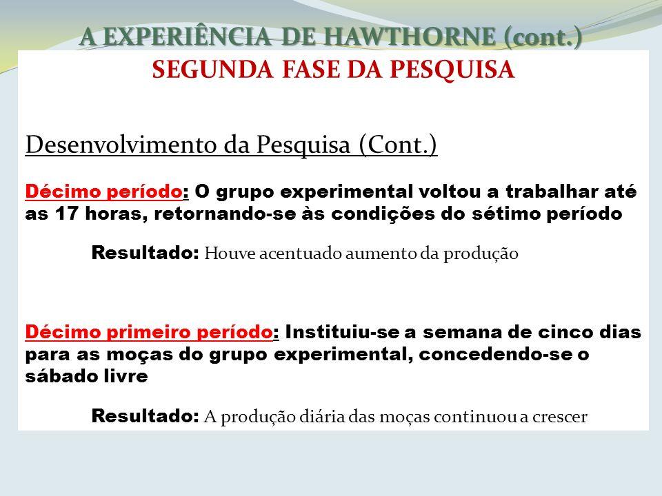 A EXPERIÊNCIA DE HAWTHORNE (cont.) SEGUNDA FASE DA PESQUISA Desenvolvimento da Pesquisa (Cont.) Décimo período: O grupo experimental voltou a trabalha