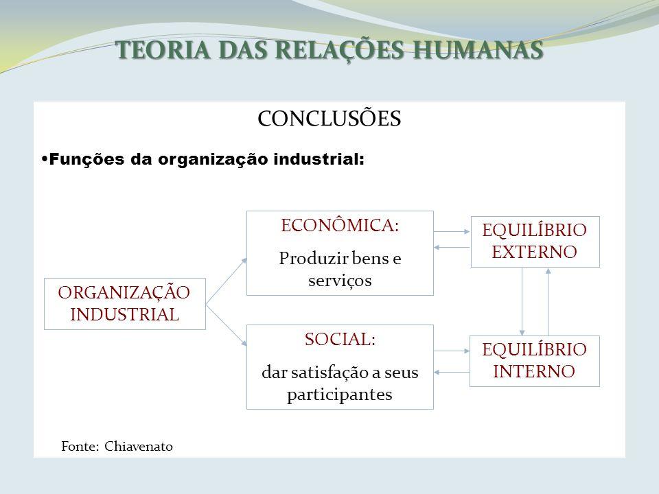 TEORIA DAS RELAÇÕES HUMANAS CONCLUSÕES Funções da organização industrial: ECONÔMICA: Produzir bens e serviços SOCIAL: dar satisfação a seus participan