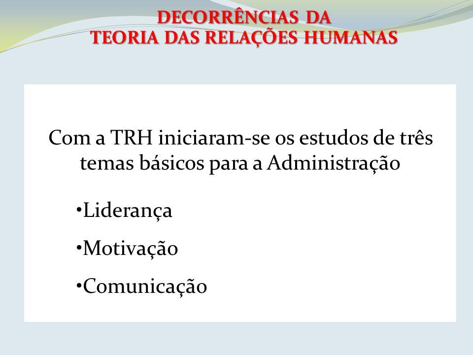 DECORRÊNCIAS DA TEORIA DAS RELAÇÕES HUMANAS Com a TRH iniciaram-se os estudos de três temas básicos para a Administração Liderança Motivação Comunicaç