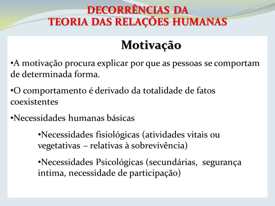 DECORRÊNCIAS DA TEORIA DAS RELAÇÕES HUMANAS Motivação A motivação procura explicar por que as pessoas se comportam de determinada forma. O comportamen