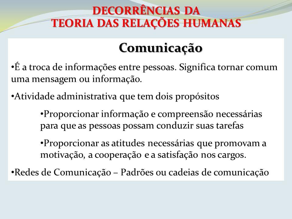 DECORRÊNCIAS DA TEORIA DAS RELAÇÕES HUMANAS Comunicação É a troca de informações entre pessoas. Significa tornar comum uma mensagem ou informação. Ati