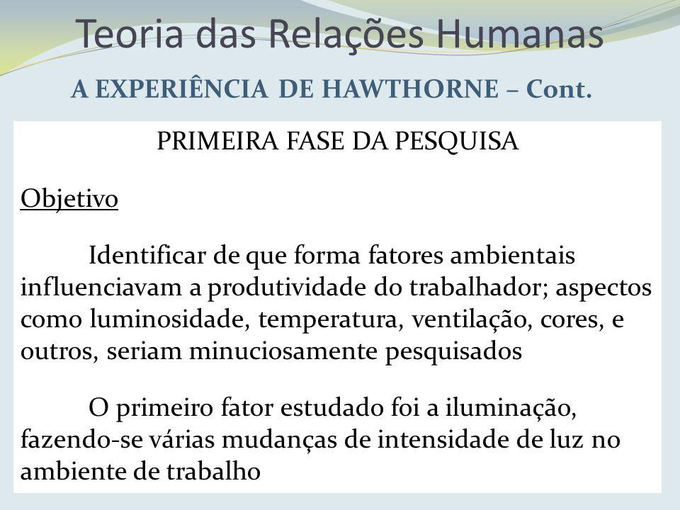 Teoria das Relações Humanas A EXPERIÊNCIA DE HAWTHORNE – Cont. PRIMEIRA FASE DA PESQUISA Objetivo Identificar de que forma fatores ambientais influenc