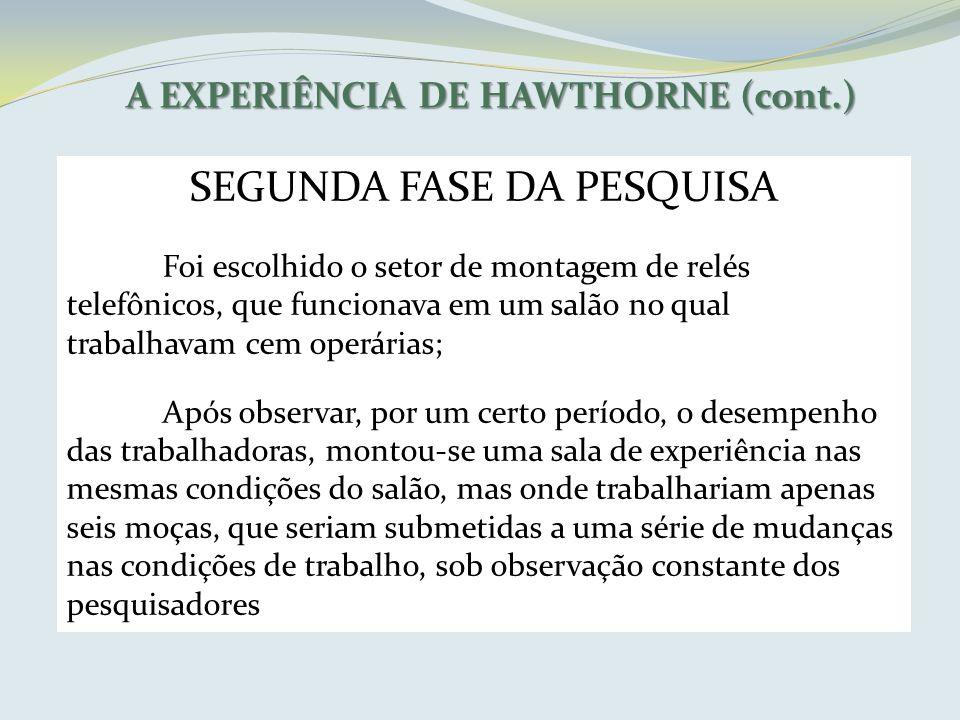 A EXPERIÊNCIA DE HAWTHORNE (cont.) SEGUNDA FASE DA PESQUISA Foi escolhido o setor de montagem de relés telefônicos, que funcionava em um salão no qual