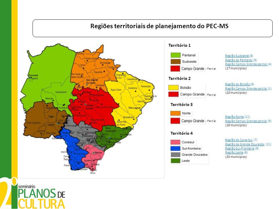 - Parcial Regiões territoriais de planejamento do PEC-MS Território 1 - Parcial Região do Bolsão (9) Região Campo Grande parcial (1) (10 municípios) T