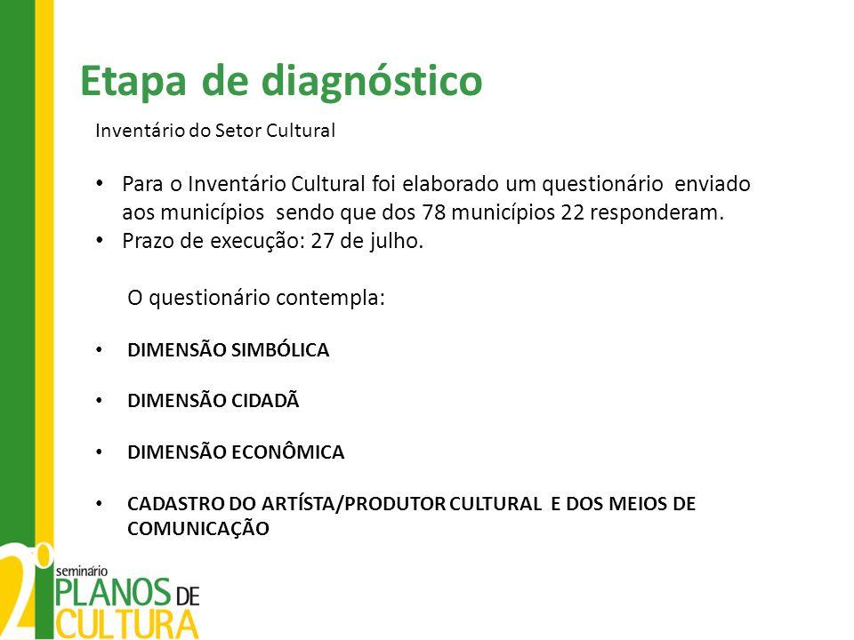 Inventário do Setor Cultural Para o Inventário Cultural foi elaborado um questionário enviado aos municípios sendo que dos 78 municípios 22 respondera