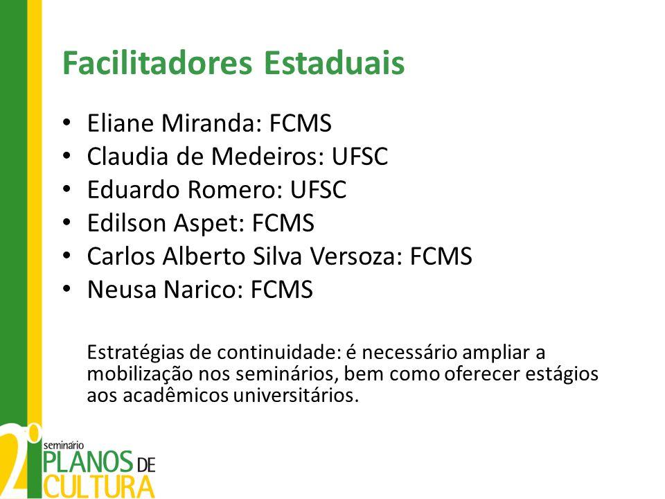 Facilitadores Estaduais Eliane Miranda: FCMS Claudia de Medeiros: UFSC Eduardo Romero: UFSC Edilson Aspet: FCMS Carlos Alberto Silva Versoza: FCMS Neu