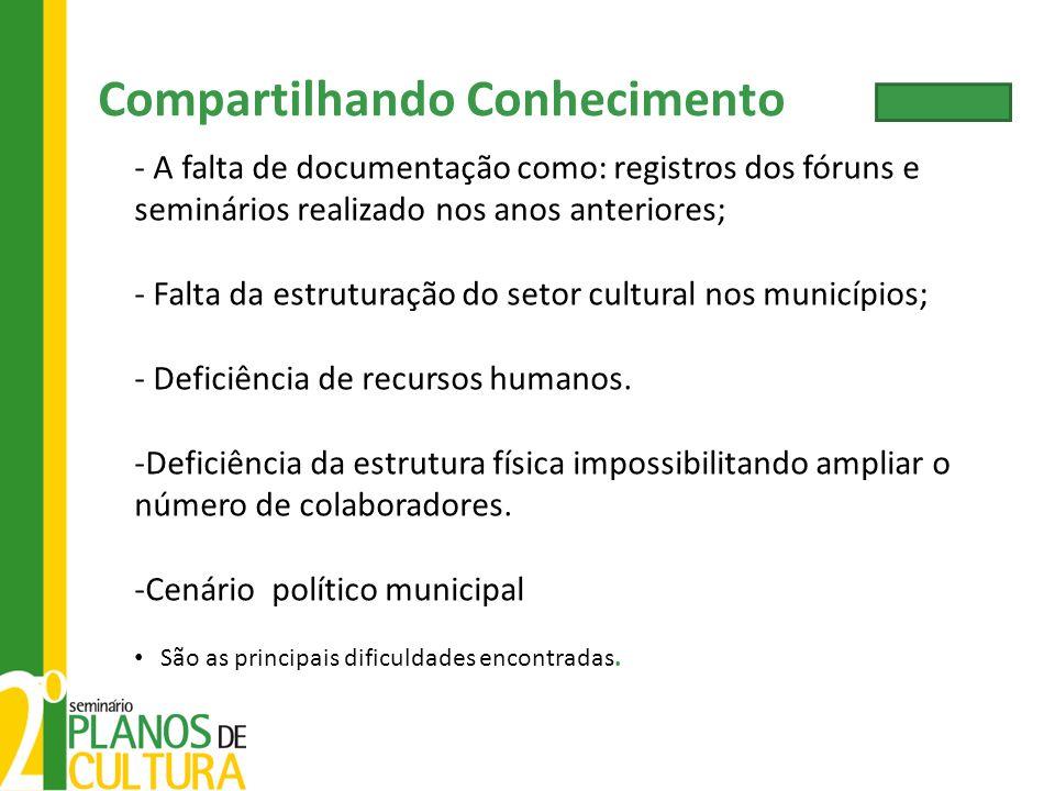 - A falta de documentação como: registros dos fóruns e seminários realizado nos anos anteriores; - Falta da estruturação do setor cultural nos municíp