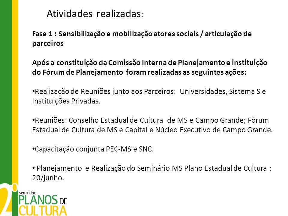 Atividades realizadas : Fase 1 : Sensibilização e mobilização atores sociais / articulação de parceiros Após a constituição da Comissão Interna de Pla