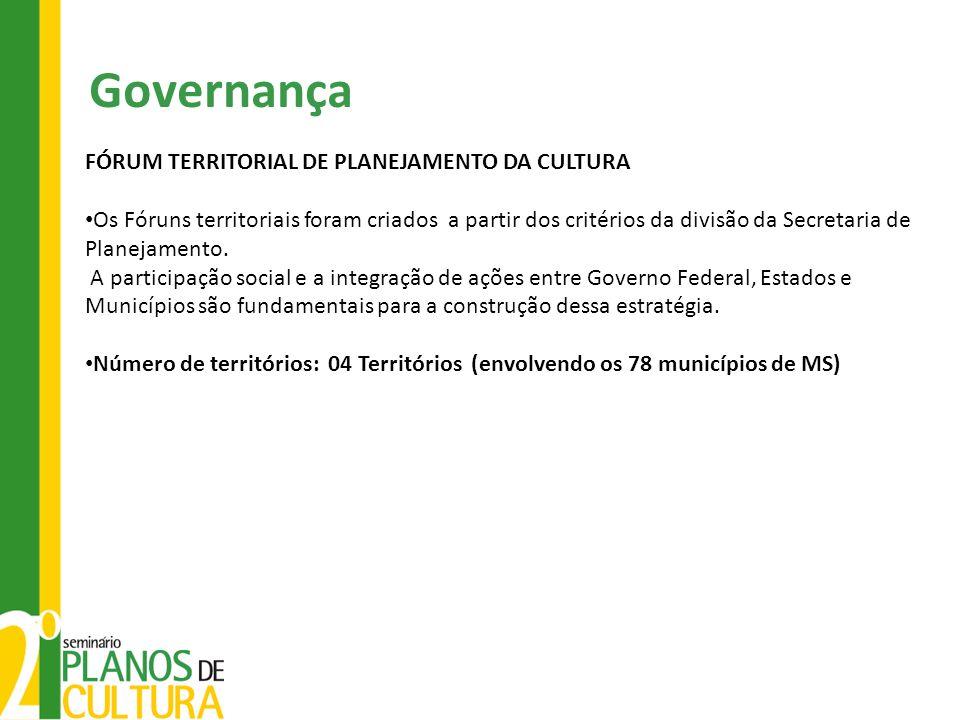 Governança FÓRUM TERRITORIAL DE PLANEJAMENTO DA CULTURA Os Fóruns territoriais foram criados a partir dos critérios da divisão da Secretaria de Planej