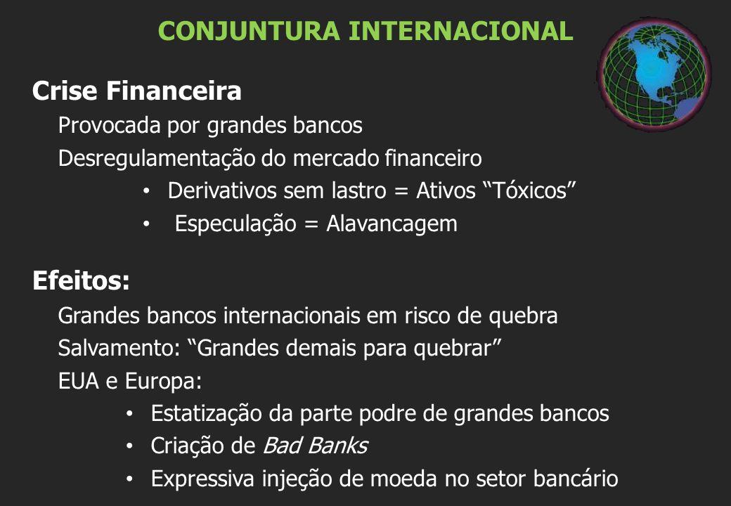 CONJUNTURA INTERNACIONAL Crise Financeira Provocada por grandes bancos Desregulamentação do mercado financeiro Derivativos sem lastro = Ativos Tóxicos Especulação = Alavancagem Efeitos: Grandes bancos internacionais em risco de quebra Salvamento: Grandes demais para quebrar EUA e Europa: Estatização da parte podre de grandes bancos Criação de Bad Banks Expressiva injeção de moeda no setor bancário