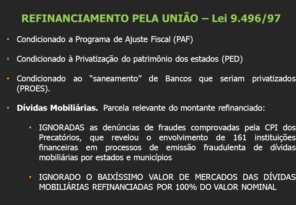 REFINANCIAMENTO PELA UNIÃO – Lei 9.496/97 Condicionado a Programa de Ajuste Fiscal (PAF) Condicionado à Privatização do patrimônio dos estados (PED) Condicionado ao saneamento de Bancos que seriam privatizados (PROES).