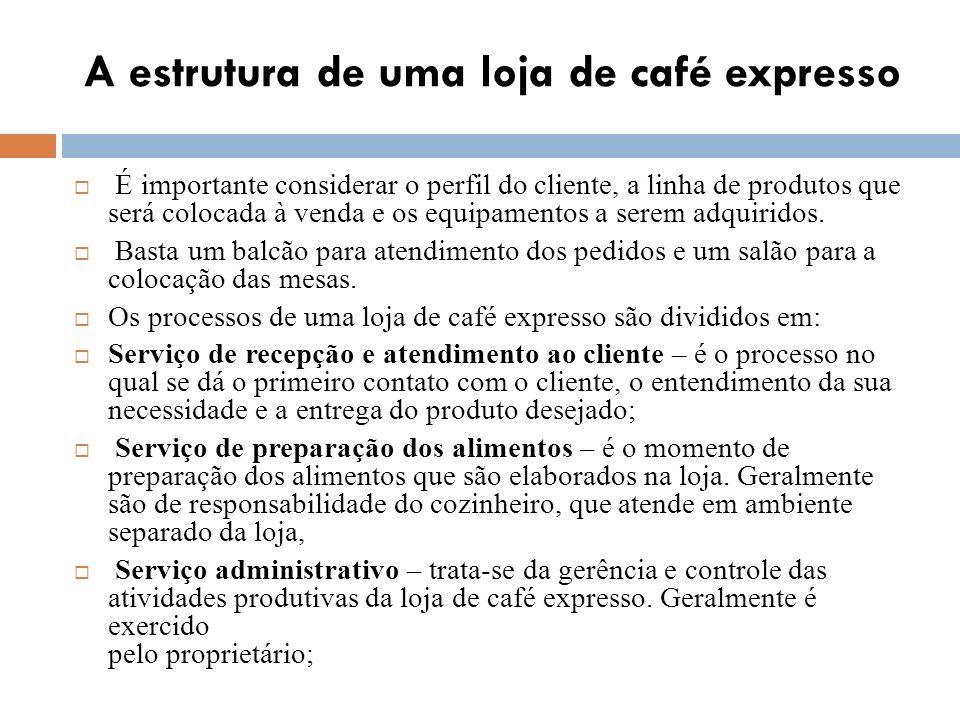A estrutura de uma loja de café expresso É importante considerar o perfil do cliente, a linha de produtos que será colocada à venda e os equipamentos a serem adquiridos.