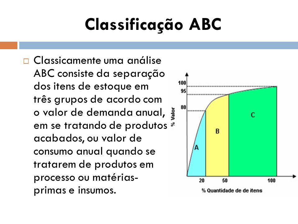 Classificação ABC Classicamente uma análise ABC consiste da separação dos itens de estoque em três grupos de acordo com o valor de demanda anual, em se tratando de produtos acabados, ou valor de consumo anual quando se tratarem de produtos em processo ou matérias- primas e insumos.