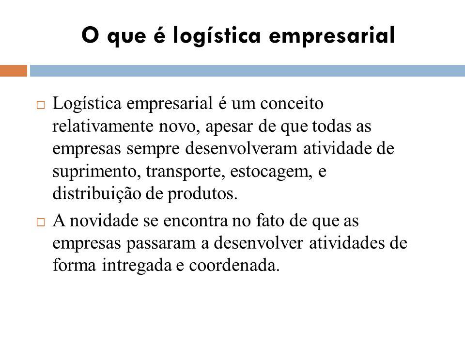 O que é logística empresarial Logística empresarial é um conceito relativamente novo, apesar de que todas as empresas sempre desenvolveram atividade de suprimento, transporte, estocagem, e distribuição de produtos.
