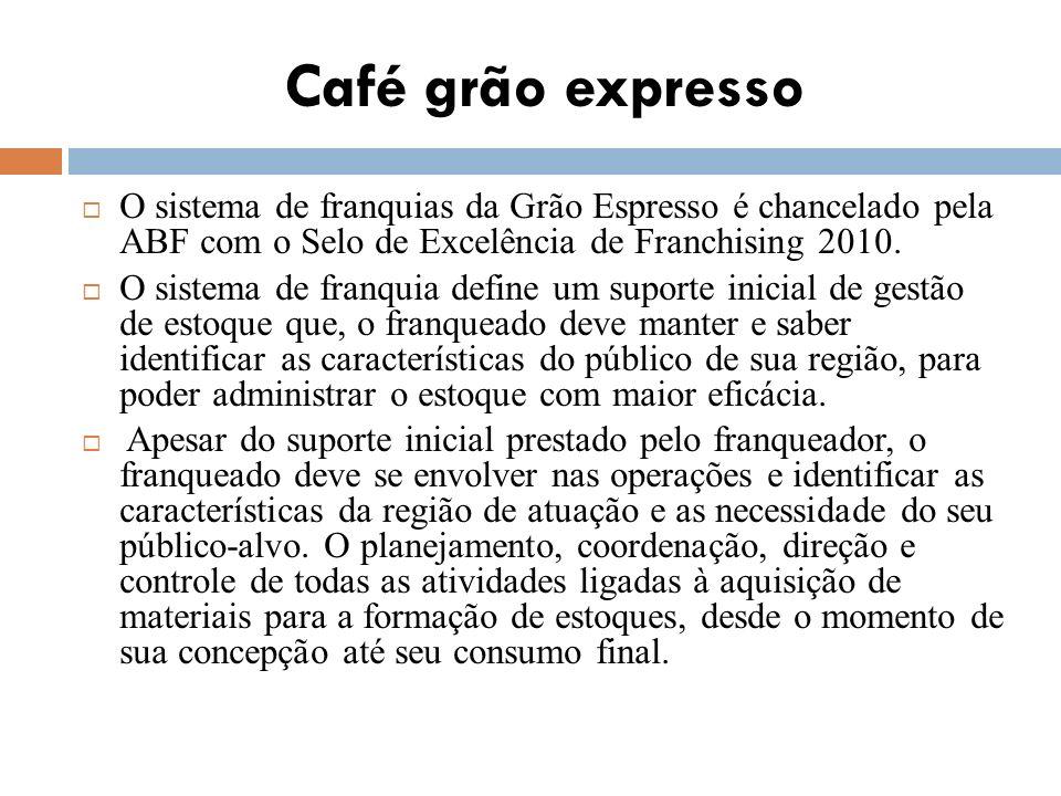 O sistema de franquias da Grão Espresso é chancelado pela ABF com o Selo de Excelência de Franchising 2010. O sistema de franquia define um suporte in