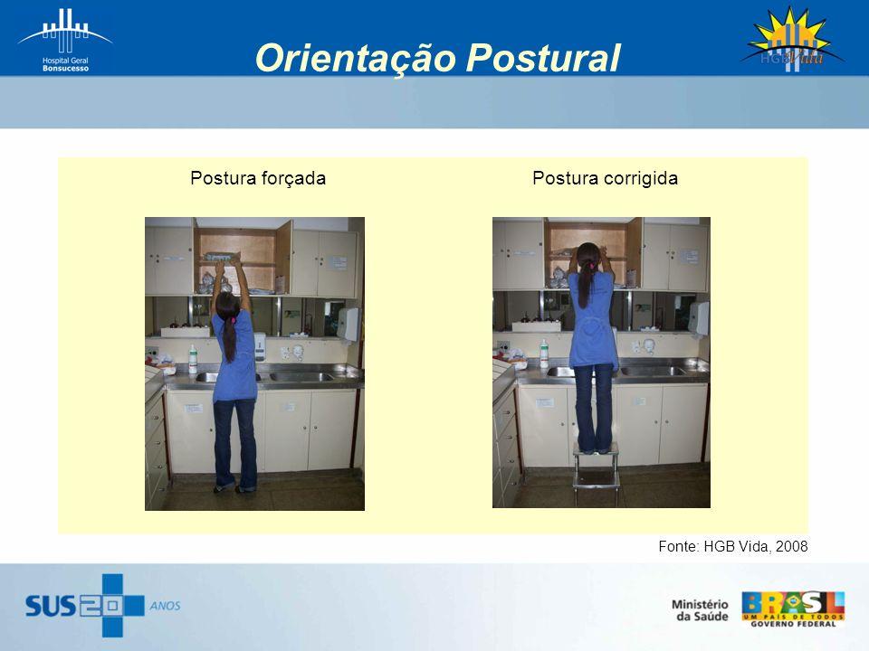 Orientação Postural Postura forçadaPostura corrigida Fonte: HGB Vida, 2008