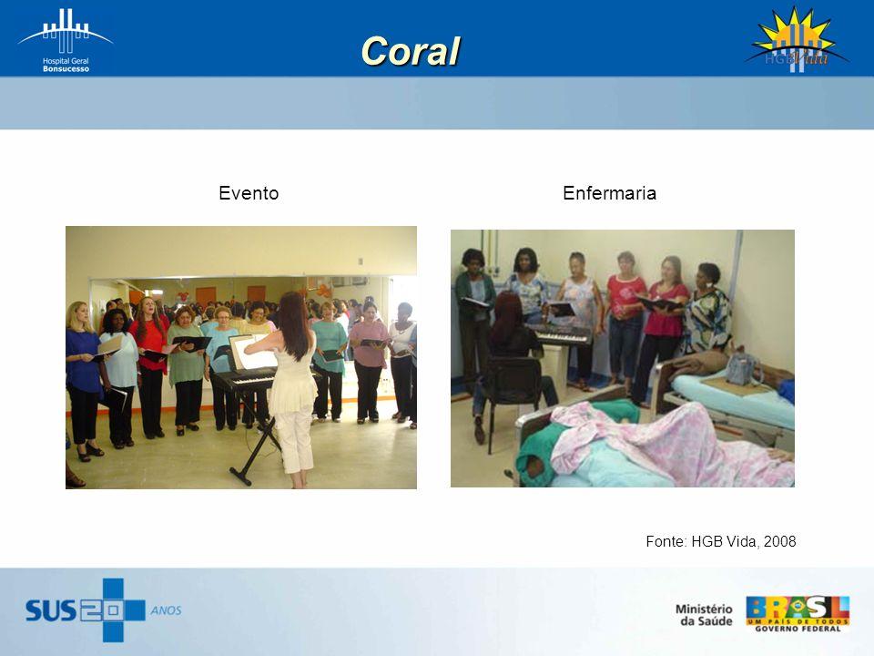 Coral EventoEnfermaria Fonte: HGB Vida, 2008