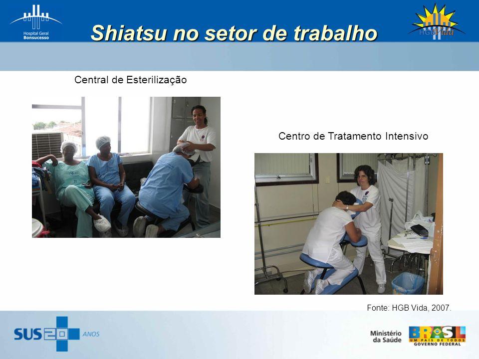 Shiatsu no setor de trabalho Fonte: HGB Vida, 2007. Central de Esterilização Centro de Tratamento Intensivo