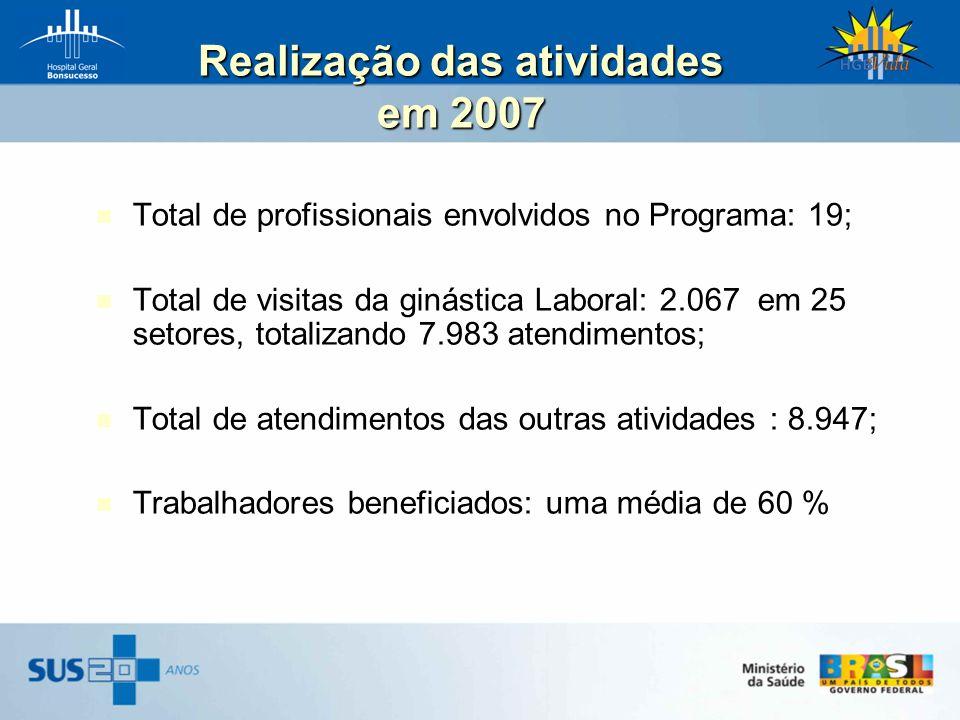 Realização das atividades em 2007 Total de profissionais envolvidos no Programa: 19; Total de profissionais envolvidos no Programa: 19; Total de visit