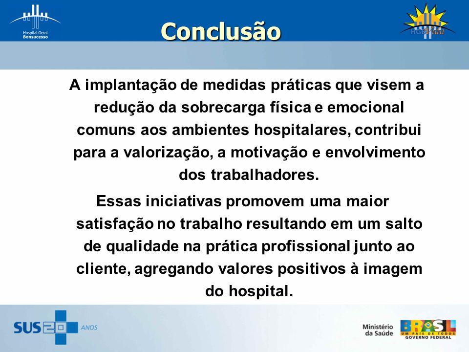 Conclusão A implantação de medidas práticas que visem a redução da sobrecarga física e emocional comuns aos ambientes hospitalares, contribui para a v