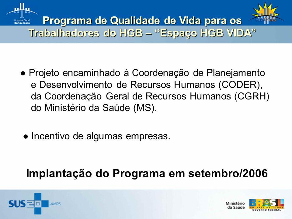 Projeto encaminhado à Coordenação de Planejamento e Desenvolvimento de Recursos Humanos (CODER), da Coordenação Geral de Recursos Humanos (CGRH) do Mi