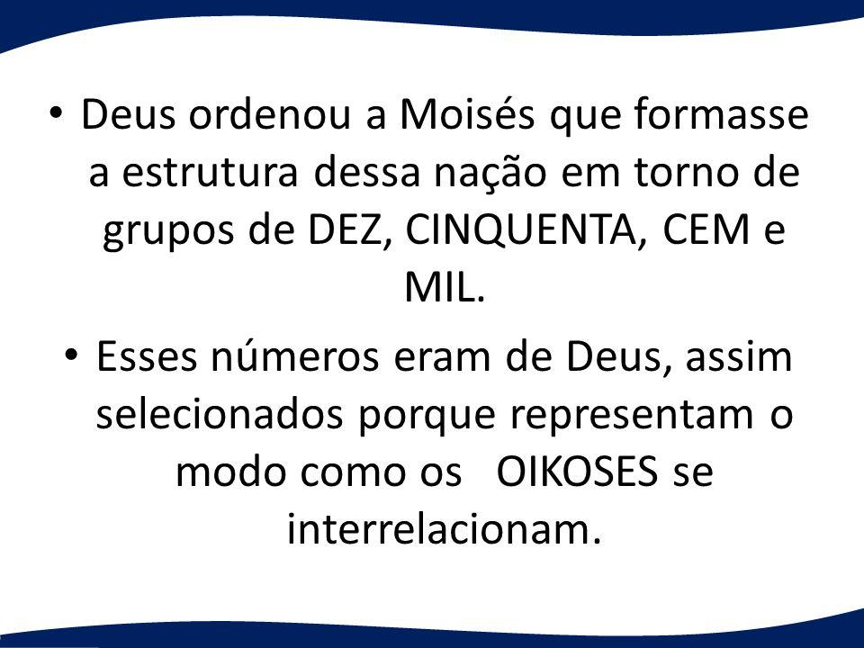 Deus ordenou a Moisés que formasse a estrutura dessa nação em torno de grupos de DEZ, CINQUENTA, CEM e MIL. Esses números eram de Deus, assim selecion