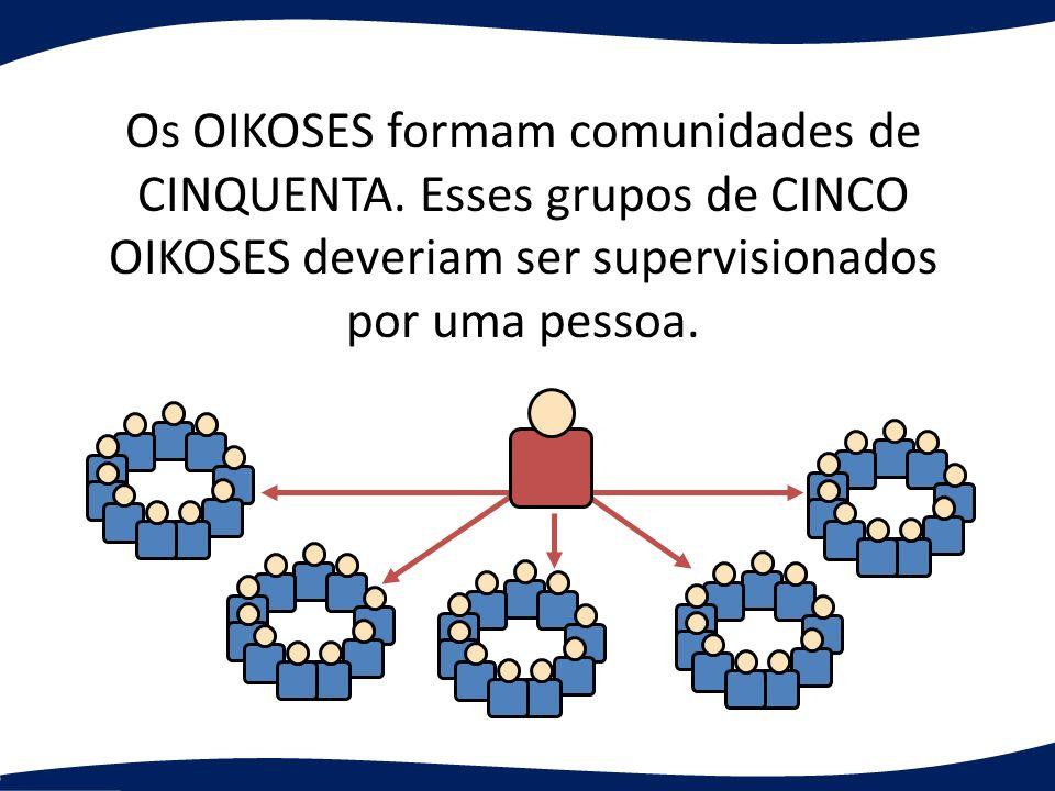 Os OIKOSES formam comunidades de CINQUENTA. Esses grupos de CINCO OIKOSES deveriam ser supervisionados por uma pessoa.