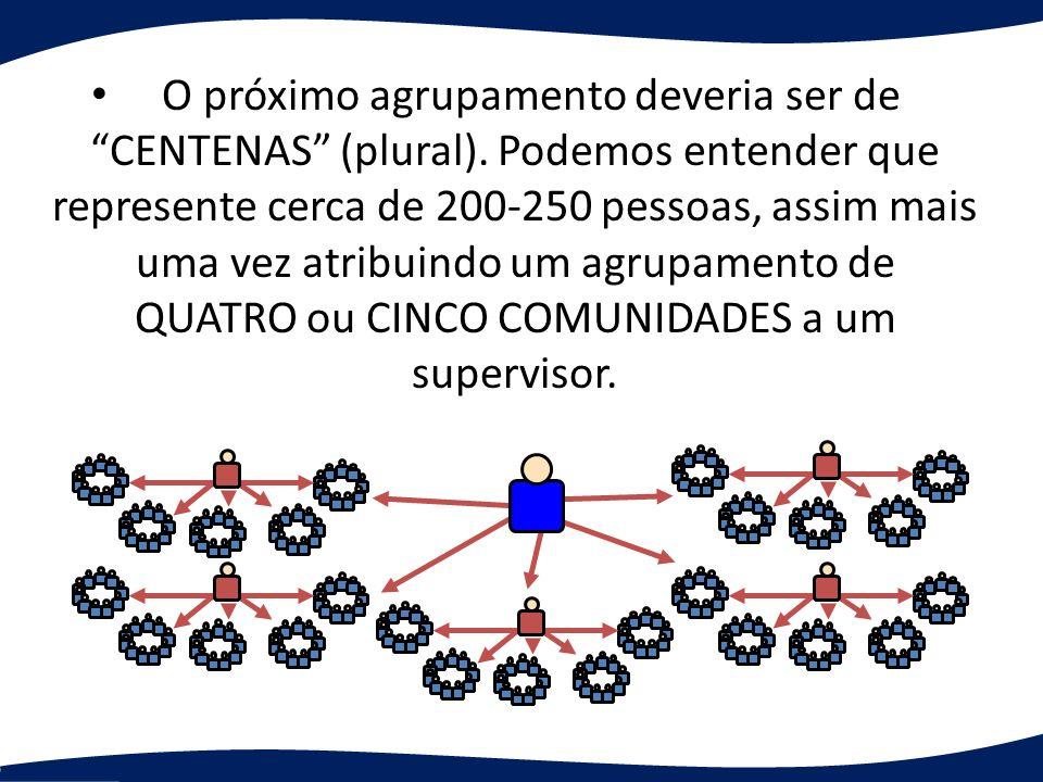 O próximo agrupamento deveria ser de CENTENAS (plural). Podemos entender que represente cerca de 200-250 pessoas, assim mais uma vez atribuindo um agr