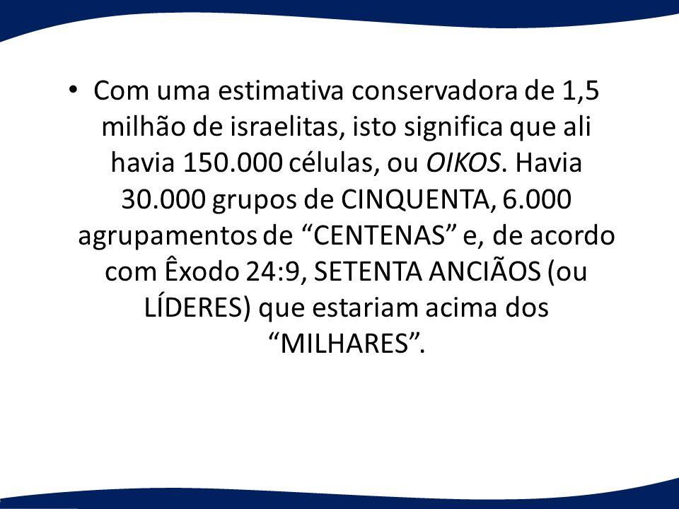 Com uma estimativa conservadora de 1,5 milhão de israelitas, isto significa que ali havia 150.000 células, ou OIKOS. Havia 30.000 grupos de CINQUENTA,