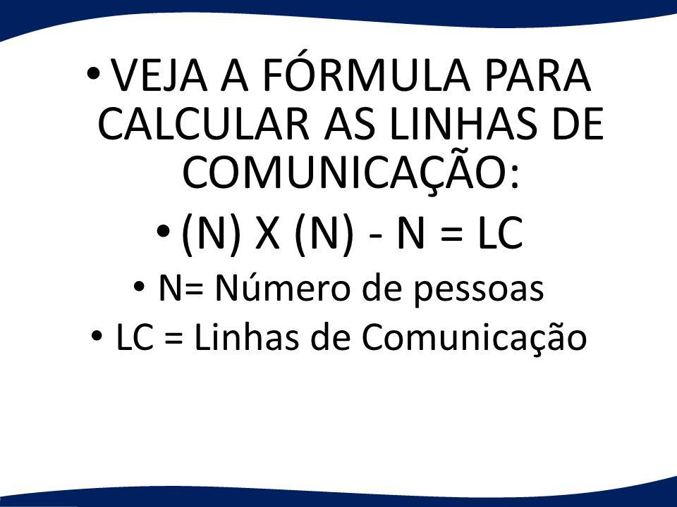 VEJA A FÓRMULA PARA CALCULAR AS LINHAS DE COMUNICAÇÃO: (N) X (N) - N = LC N= Número de pessoas LC = Linhas de Comunicação