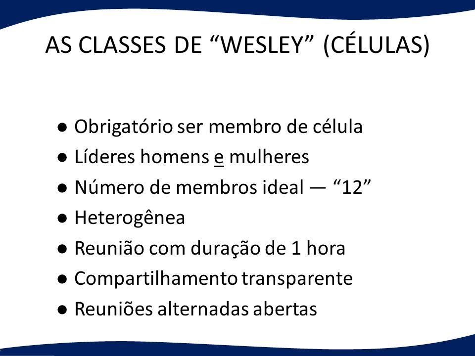 AS CLASSES DE WESLEY (CÉLULAS) Obrigatório ser membro de célula Líderes homens e mulheres Número de membros ideal 12 Heterogênea Reunião com duração d