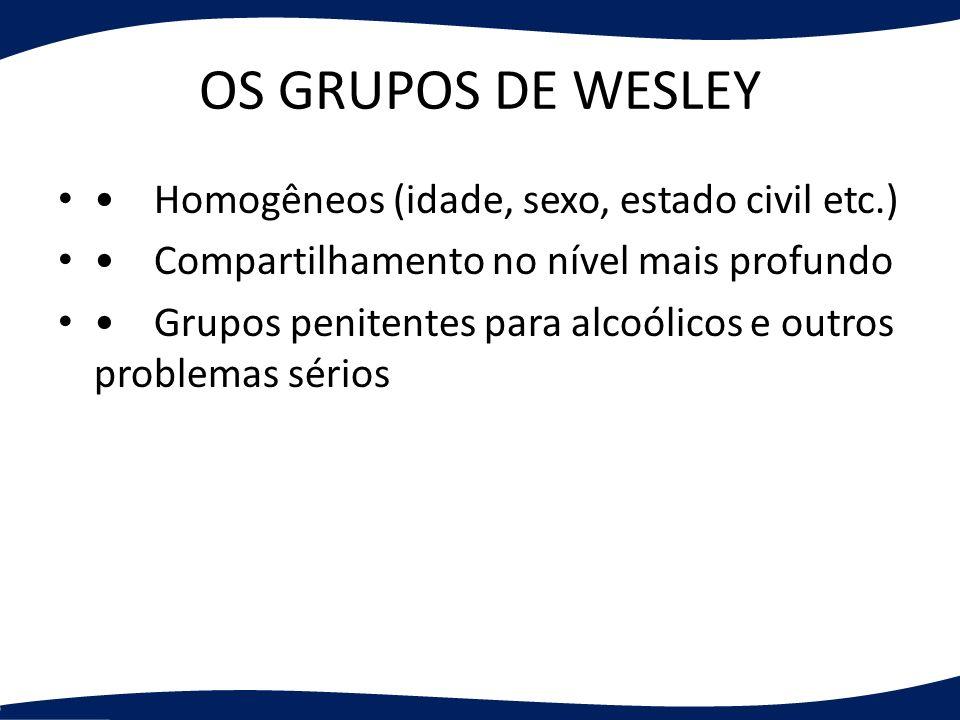 OS GRUPOS DE WESLEY Homogêneos (idade, sexo, estado civil etc.) Compartilhamento no nível mais profundo Grupos penitentes para alcoólicos e outros pro