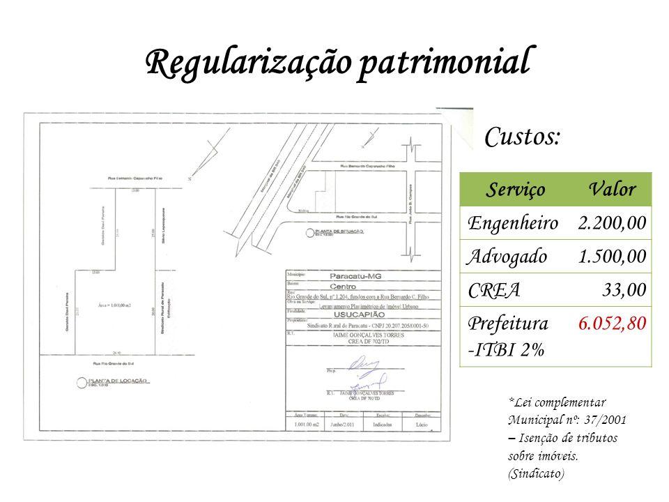 Regularização patrimonial Custos: *Lei complementar Municipal nº: 37/2001 – Isenção de tributos sobre imóveis. (Sindicato) ServiçoValor Engenheiro2.20