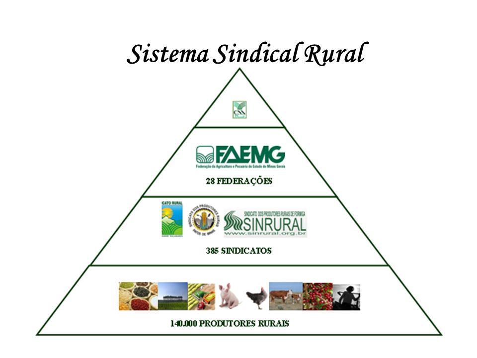Março/2012 Sistema Sindical Rural