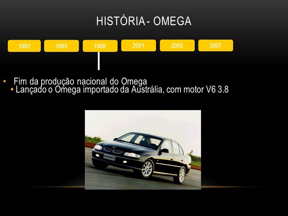 HISTÓRIA - OMEGA Fim da produção nacional do Omega 1998 1995 1992 Lançado o Omega importado da Austrália, com motor V6 3.8 2005 2001 2007