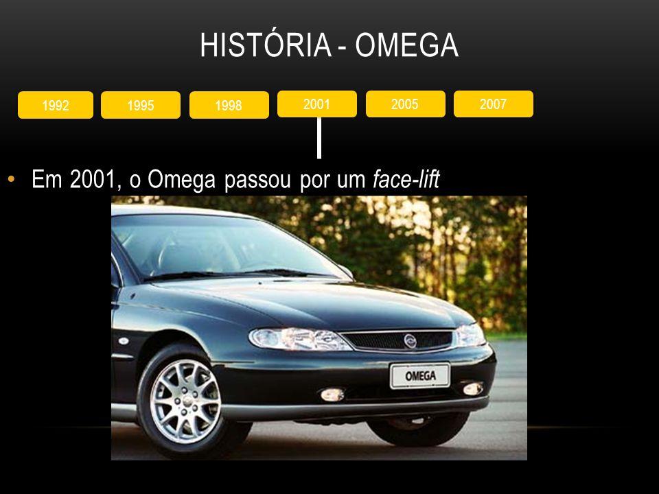 HISTÓRIA - OMEGA Em 2001, o Omega passou por um face-lift 1998 1995 1992 2005 2001 2007