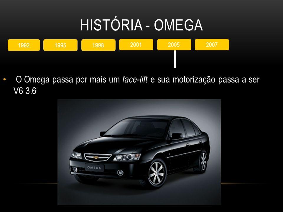 HISTÓRIA - OMEGA O Omega passa por mais um face-lift e sua motorização passa a ser V6 3.6 1998 1995 1992 2005 2001 2007