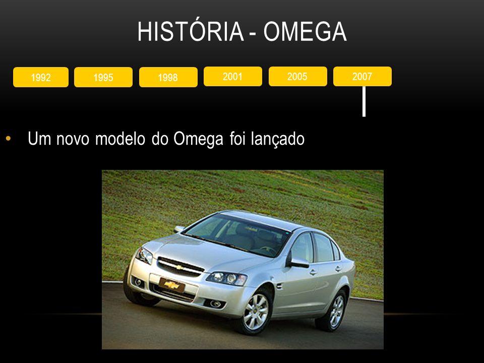 HISTÓRIA - OMEGA Um novo modelo do Omega foi lançado 1998 1995 1992 2005 2001 2007