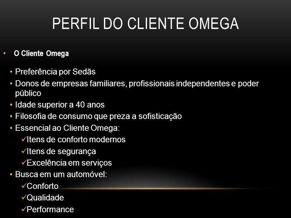 PERFIL DO CLIENTE OMEGA O Cliente Omega Preferência por Sedãs Donos de empresas familiares, profissionais independentes e poder público Idade superior