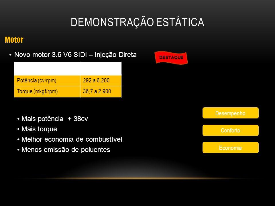 Novo motor 3.6 V6 SIDI – Injeção Direta DEMONSTRAÇÃO ESTÁTICA Economia Desempenho Conforto Motor Gasolina Potência (cv/rpm)292 a 6.200 Torque (mkgf/rp